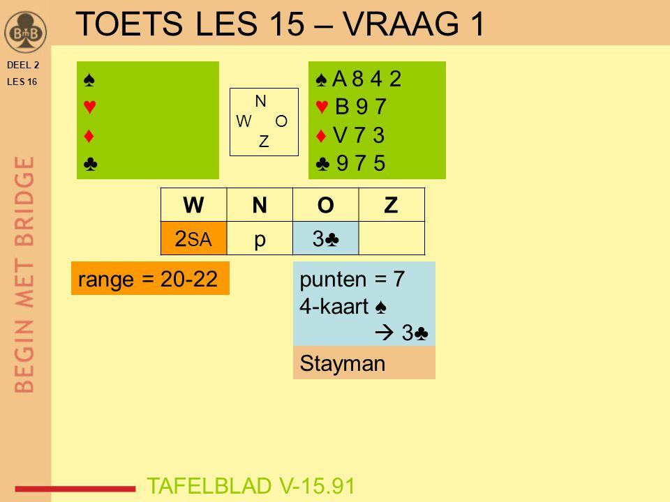 DEEL 2 LES 16 N W O Z WNOZ 2 SA p3♣ ♠♥♦♣♠♥♦♣ TAFELBLAD V-15.91 ♠ A 8 4 2 ♥ B 9 7 ♦ V 7 3 ♣ 9 7 5 range = 20-22punten = 7 4-kaart ♠  3♣ Stayman TOETS