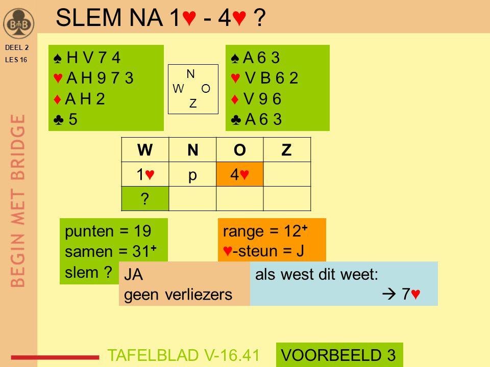 WNOZ 1♥1♥p4♥4♥ ? DEEL 2 LES 16 N W O Z ♠ H V 7 4 ♥ A H 9 7 3 ♦ A H 2 ♣ 5 ♠ A 6 3 ♥ V B 6 2 ♦ V 9 6 ♣ A 6 3 range = 12 + ♥-steun = J punten = 19 samen