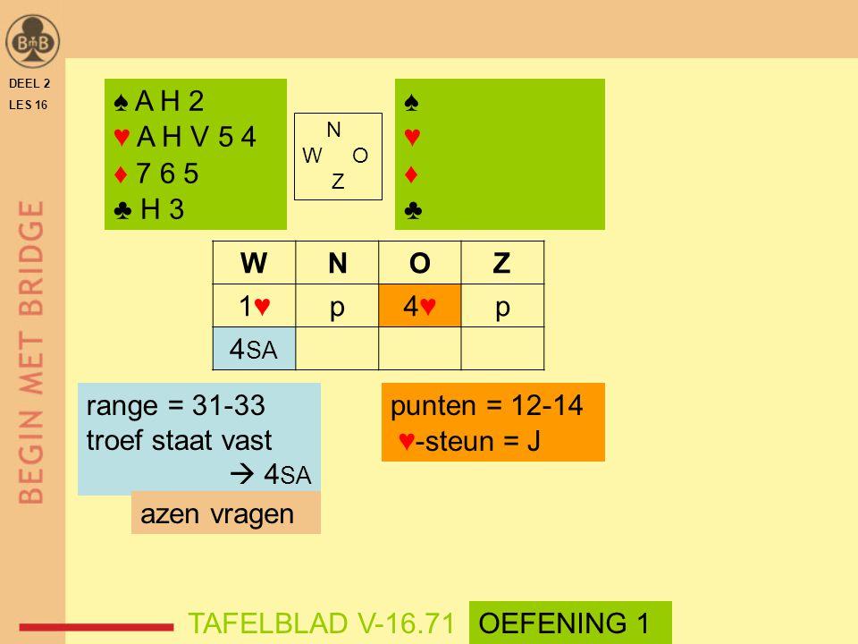 WNOZ 1♥1♥p4♥4♥p 4 SA punten = 12-14 ♥-steun = J DEEL 2 LES 16 N W O Z ♠ A H 2 ♥ A H V 5 4 ♦ 7 6 5 ♣ H 3 ♠♥♦♣♠♥♦♣ range = 31-33 troef staat vast  4 SA