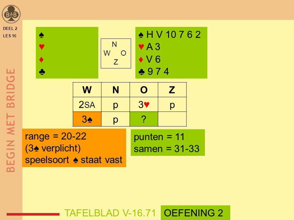 WNOZ 2 SA p3♥3♥p 3♠p? range = 20-22 (3♠ verplicht) speelsoort ♠ staat vast DEEL 2 LES 16 N W O Z ♠♥♦♣♠♥♦♣ ♠ H V 10 7 6 2 ♥ A 3 ♦ V 6 ♣ 9 7 4 TAFELBLAD