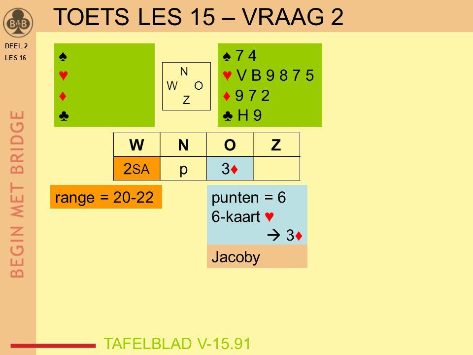 DEEL 2 LES 16 N W O Z WNOZ 2 SA p3♦3♦ ♠♥♦♣♠♥♦♣ TAFELBLAD V-15.91 ♠ 7 4 ♥ V B 9 8 7 5 ♦ 9 7 2 ♣ H 9 range = 20-22punten = 6 6-kaart ♥  3♦ Jacoby TOETS