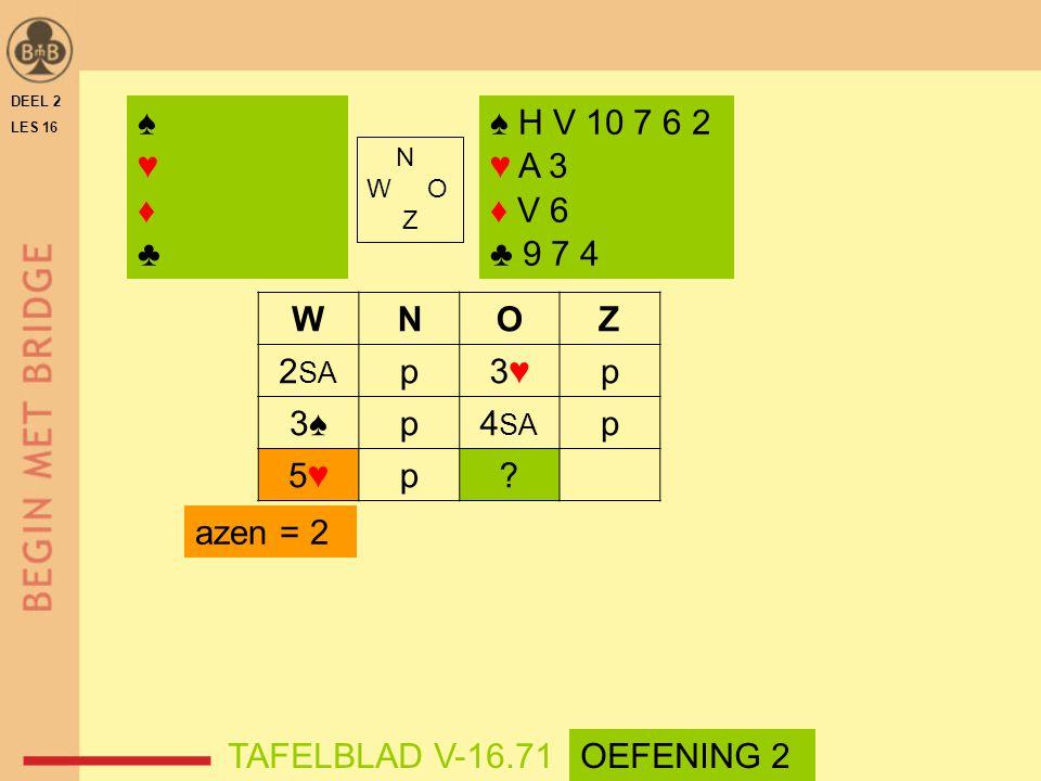 WNOZ 2 SA p3♥3♥p 3♠p4 SA p 5♥5♥p? azen = 2 DEEL 2 LES 16 N W O Z ♠♥♦♣♠♥♦♣ ♠ H V 10 7 6 2 ♥ A 3 ♦ V 6 ♣ 9 7 4 TAFELBLAD V-16.71OEFENING 2