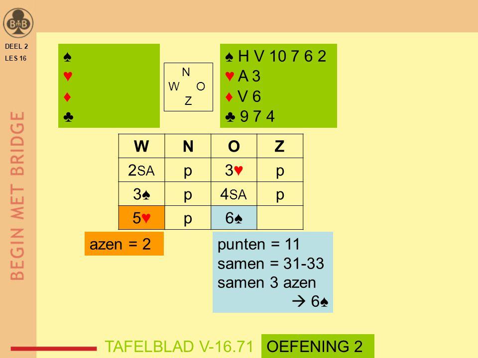 WNOZ 2 SA p3♥3♥p 3♠p4 SA p 5♥5♥p6♠ azen = 2 DEEL 2 LES 16 N W O Z ♠♥♦♣♠♥♦♣ ♠ H V 10 7 6 2 ♥ A 3 ♦ V 6 ♣ 9 7 4 punten = 11 samen = 31-33 samen 3 azen 