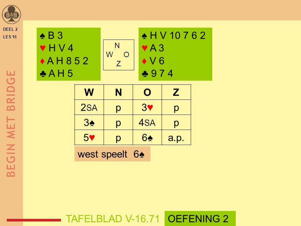 WNOZ 2 SA p3♥3♥p 3♠p4 SA p 5♥5♥p6♠a.p. DEEL 2 LES 16 N W O Z ♠ B 3 ♥ H V 4 ♦ A H 8 5 2 ♣ A H 5 ♠ H V 10 7 6 2 ♥ A 3 ♦ V 6 ♣ 9 7 4 west speelt 6♠ TAFEL