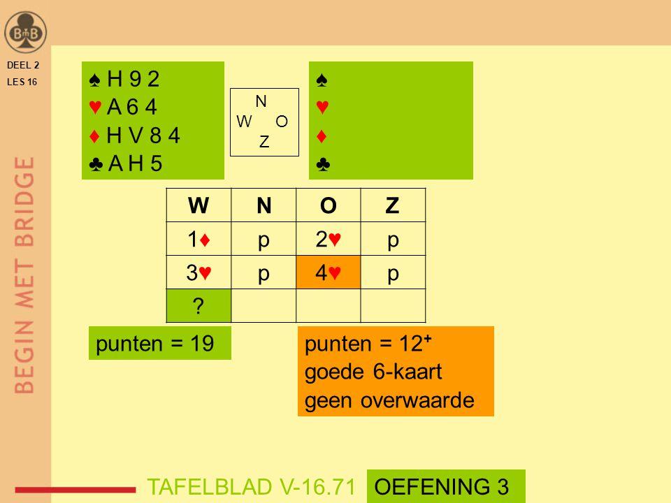 WNOZ 1♦1♦p2♥2♥p 3♥3♥p4♥4♥p ? DEEL 2 LES 16 N W O Z ♠ H 9 2 ♥ A 6 4 ♦ H V 8 4 ♣ A H 5 ♠♥♦♣♠♥♦♣ TAFELBLAD V-16.71OEFENING 3 punten = 19punten = 12 + goe