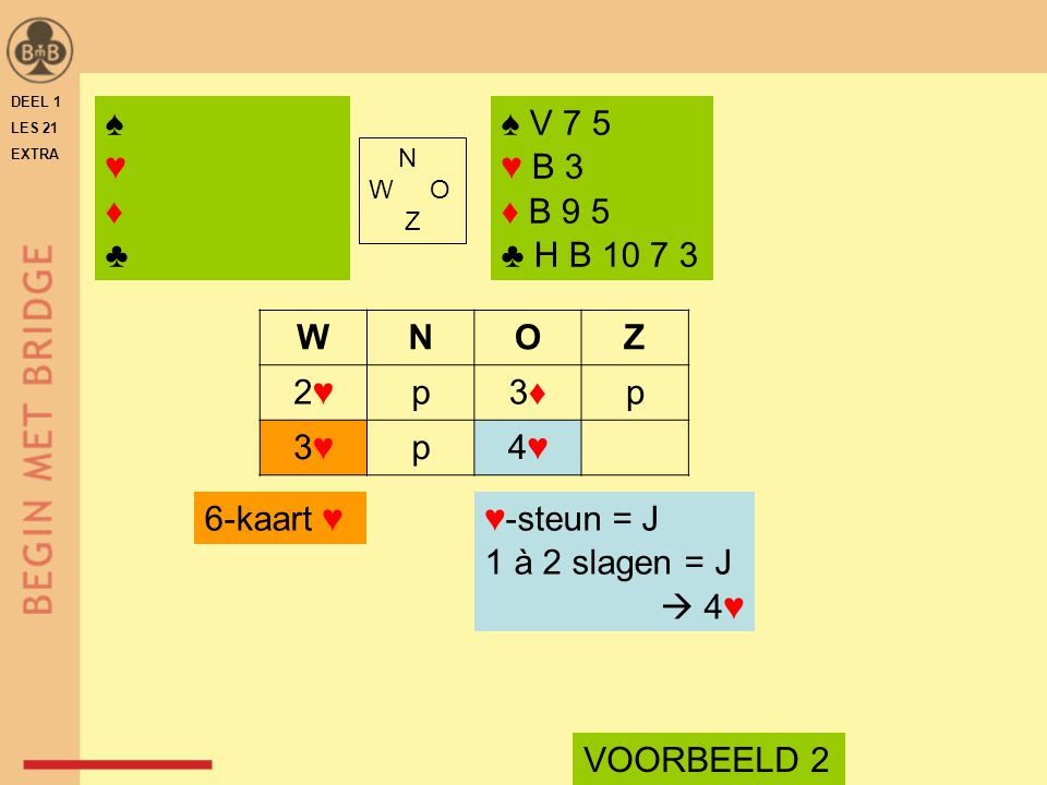 N W O Z WNOZ 2♥2♥p3♦3♦p 3♥3♥p4♥4♥ ♥-steun = J 1 à 2 slagen = J  4♥ ♠ V 7 5 ♥ B 3 ♦ B 9 5 ♣ H B 10 7 3 VOORBEELD 2 6-kaart ♥ ♠♥♦♣♠♥♦♣ DEEL 1 LES 21 EXTRA