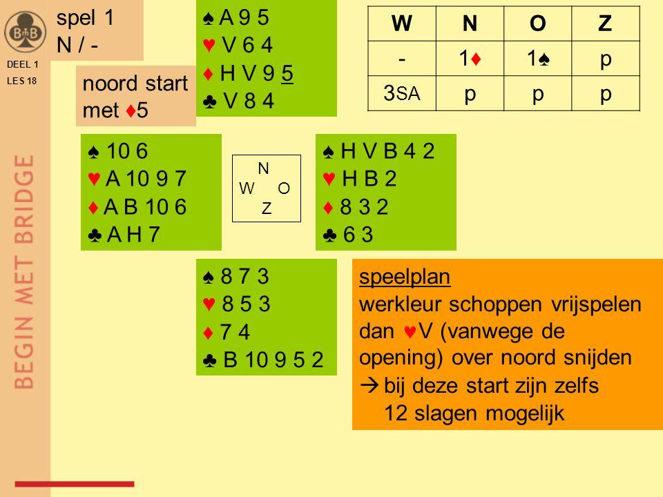 ♠ 7 3 ♥ V B 7 4 ♦ A V 10 6 ♣ B 9 8 ♠ 6 5 4 ♥ A H 10 2 ♦ 5 4 2 ♣ A V 6 N W O Z ♠ A H B 8 2 ♥ 8 6 ♦ B 9 3 ♣ H 10 5 ♠ V 10 9 ♥ 9 5 3 ♦ H 8 7 ♣ 7 4 3 2 DEEL 1 LES 18 WNOZ --1♥1♥1♠1♠ 3♥3♥ppp zuid start met ♠H spel 2 O / NZ speelplan snel troef trekken, en dan de diepe snit in ruiten (♦10).