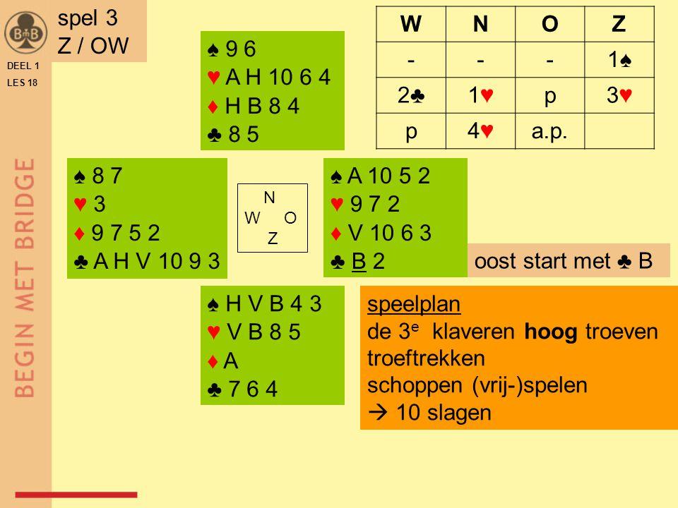 ♠ 9 8 7 4 ♥ 8 5 4 ♦ 10 8 ♣ V 5 4 3 ♠ V 10 3 ♥ 9 ♦ A H V B 4 2 ♣ B 10 9 N W O Z ♠ A 6 5 ♥ H V B 6 3 2 ♦ 7 6 ♣ A 2 ♠ H B 2 ♥ A 10 7 ♦ 9 5 3 ♣ H 8 7 6 DEEL 1 LES 18 spel 4 W / A WNOZ pp1♦1♦1♥1♥ p3♥3♥p4♥4♥ ppp speelplan de 3 e ruiten hoog troeven troeftrekken schoppensnit mislukt  10 slagen