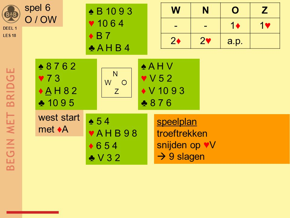 ♠ 10 5 ♥ 3 ♦ 8 7 6 5 ♣ A H B 8 6 2 ♠ A 4 2 ♥ B 10 9 ♦ B 9 4 3 2 ♣ 10 5 N W O Z ♠ H B 9 7 3 ♥ A H 6 5 ♦ V ♣ 9 7 3 ♠ V 8 6 ♥ V 8 7 4 2 ♦ A H 10 ♣ V 4 spel 7 Z / A WNOZ ---1♠1♠ 2♣2♣2♥2♥p3♥3♥ p4♥4♥a.p.