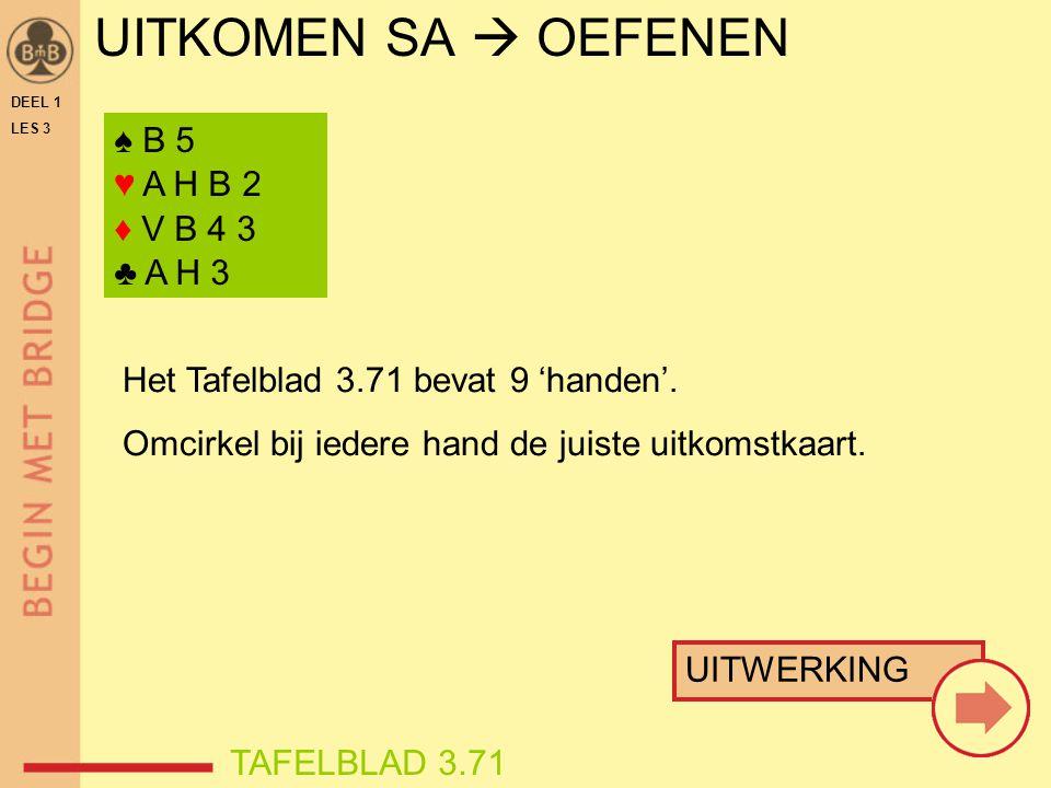 UITKOMEN SA  OEFENEN DEEL 1 LES 3 ♠ B 5 ♥ A H B 2 ♦ V B 4 3 ♣ A H 3 TAFELBLAD 3.71 Het Tafelblad 3.71 bevat 9 'handen'. Omcirkel bij iedere hand de j
