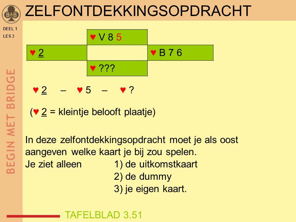 DEEL 1 LES 3 ZELFONTDEKKINGSOPDRACHT ♥ V 8 5 ♥ 2♥ 2♥ B 7 6 ♥ ??? ♥ 2 – ♥ 5 – ♥ ? In deze zelfontdekkingsopdracht moet je als oost aangeven welke kaart