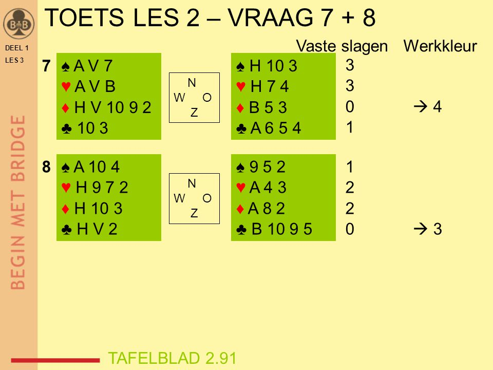 TOETS LES 2 – VRAAG 7 + 8 DEEL 1 LES 3 ♠ A V 7 ♥ A V B ♦ H V 10 9 2 ♣ 10 3 ♠ A 10 4 ♥ H 9 7 2 ♦ H 10 3 ♣ H V 2 ♠ H 10 3 ♥ H 7 4 ♦ B 5 3 ♣ A 6 5 4 ♠ 9