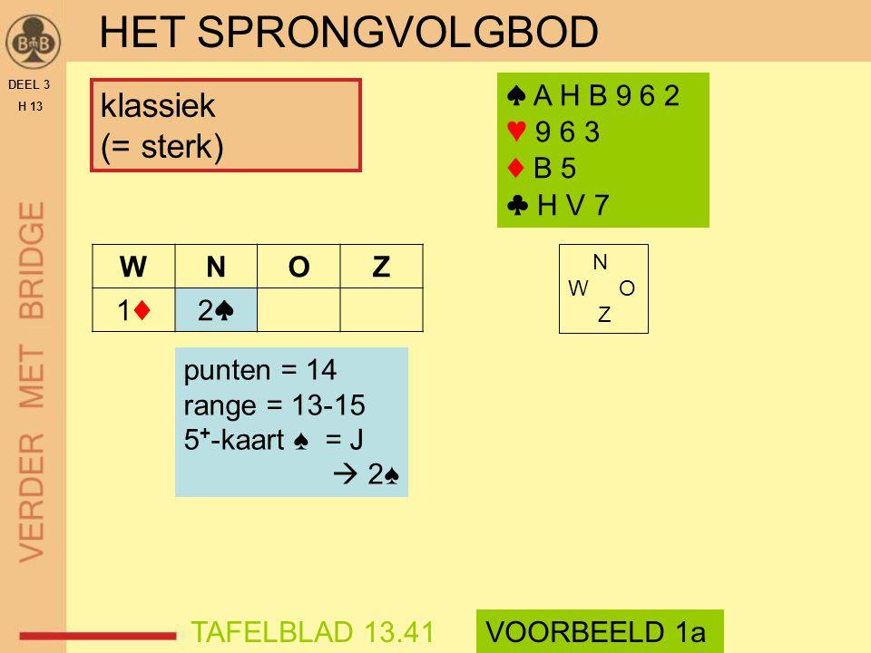 HET SPRONGVOLGBOD DEEL 3 H 13 WNOZ 1♦1♦2♠2♠ punten = 14 range = 13-15 5 + -kaart ♠ = J  2♠ TAFELBLAD 13.41VOORBEELD 1a ♠ A H B 9 6 2 ♥ 9 6 3 ♦ B 5 ♣