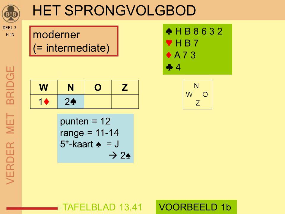HET SPRONGVOLGBOD DEEL 3 H 13 WNOZ 1♦1♦2♠2♠ punten = 12 range = 11-14 5 + -kaart ♠ = J  2♠ TAFELBLAD 13.41VOORBEELD 1b ♠ H B 8 6 3 2 ♥ H B 7 ♦ A 7 3