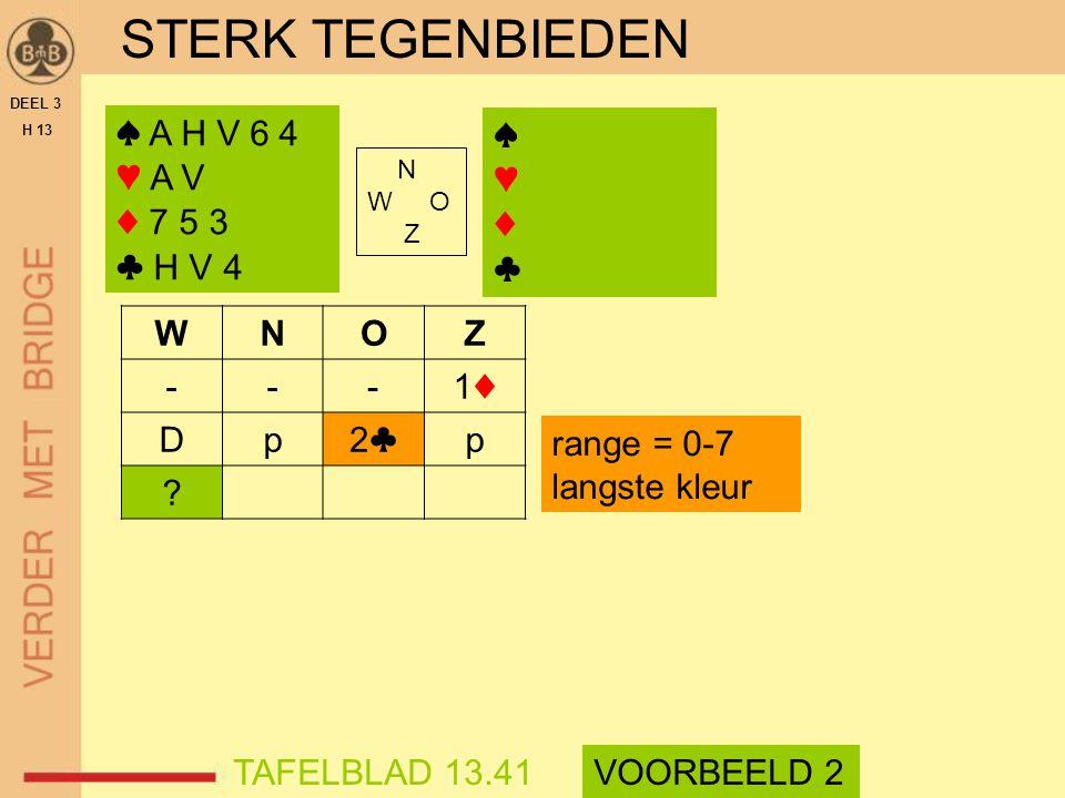 STERK TEGENBIEDEN DEEL 3 H 13 ♠ A H V 6 4 ♥ A V ♦ 7 5 3 ♣ H V 4 N W O Z WNOZ ---1♦1♦ Dp2♣2♣p ? TAFELBLAD 13.41VOORBEELD 2 range = 0-7 langste kleur ♠♥