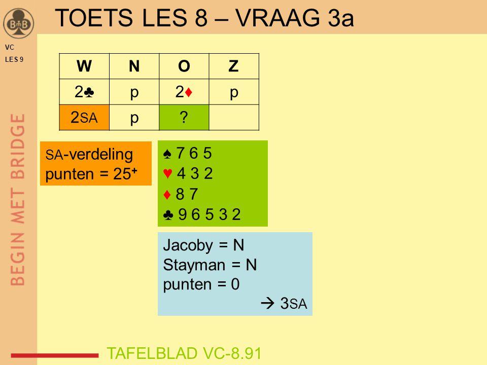 VC LES 9 TOETS LES 8 – VRAAG 3a TAFELBLAD VC-8.91 WNOZ 2♣2♣p2♦2♦p 2 SA p? Jacoby = N Stayman = N punten = 0  3 SA ♠ 7 6 5 ♥ 4 3 2 ♦ 8 7 ♣ 9 6 5 3 2 S