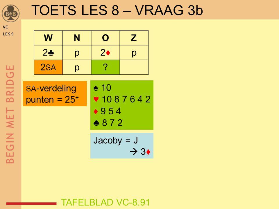 VC LES 9 TOETS LES 8 – VRAAG 3b TAFELBLAD VC-8.91 Jacoby = J  3♦ ♠ 10 ♥ 10 8 7 6 4 2 ♦ 9 5 4 ♣ 8 7 2 WNOZ 2♣2♣p2♦2♦p 2 SA p? SA -verdeling punten = 2