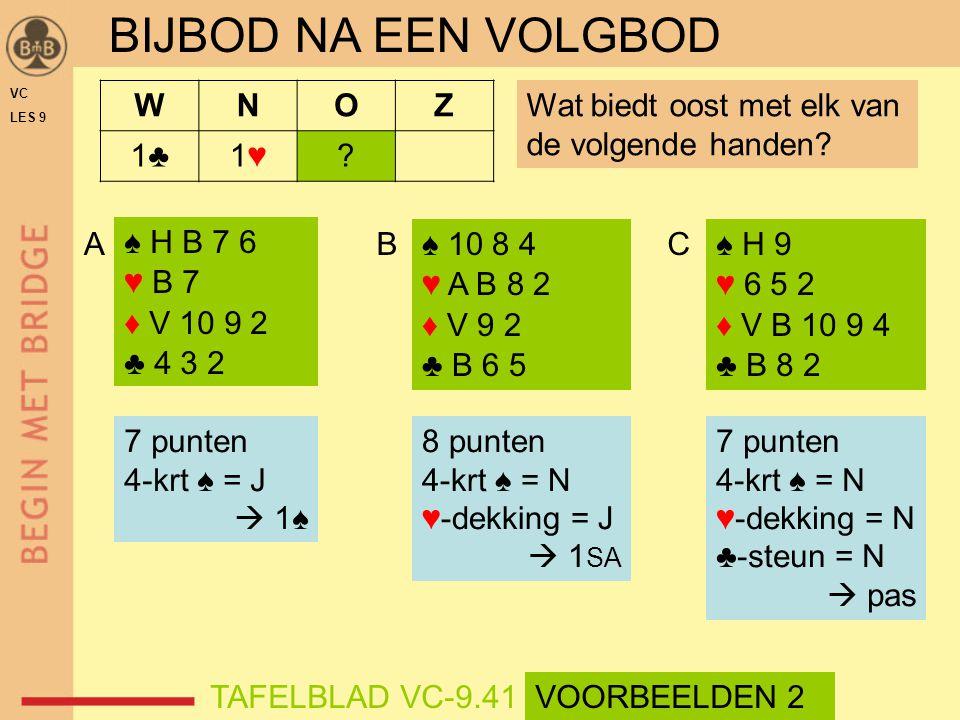 ♠ H 9 ♥ 6 5 2 ♦ V B 10 9 4 ♣ B 8 2 ♠ H B 7 6 ♥ B 7 ♦ V 10 9 2 ♣ 4 3 2 AB 7 punten 4-krt ♠ = J  1♠ 8 punten 4-krt ♠ = N ♥-dekking = J  1 SA ♠ 10 8 4