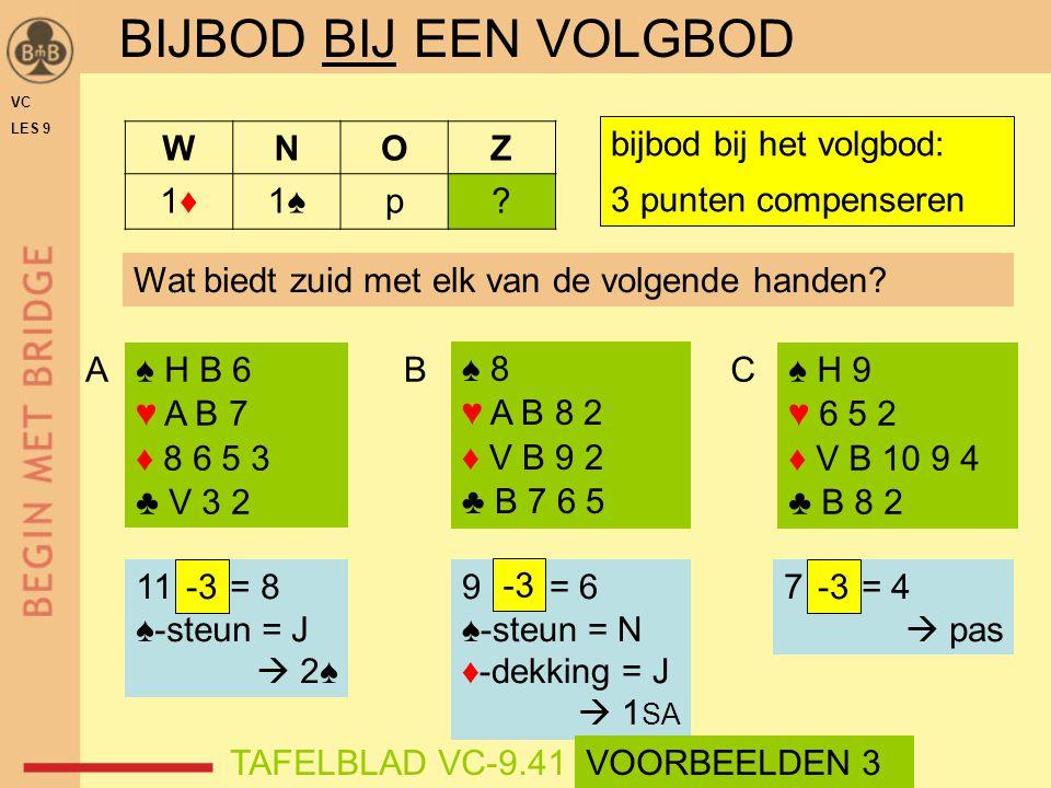 ♠ H 9 ♥ 6 5 2 ♦ V B 10 9 4 ♣ B 8 2 ♠ H B 6 ♥ A B 7 ♦ 8 6 5 3 ♣ V 3 2 AB 11 = 8 ♠-steun = J  2♠ 9 = 6 ♠-steun = N ♦-dekking = J  1 SA ♠ 8 ♥ A B 8 2 ♦