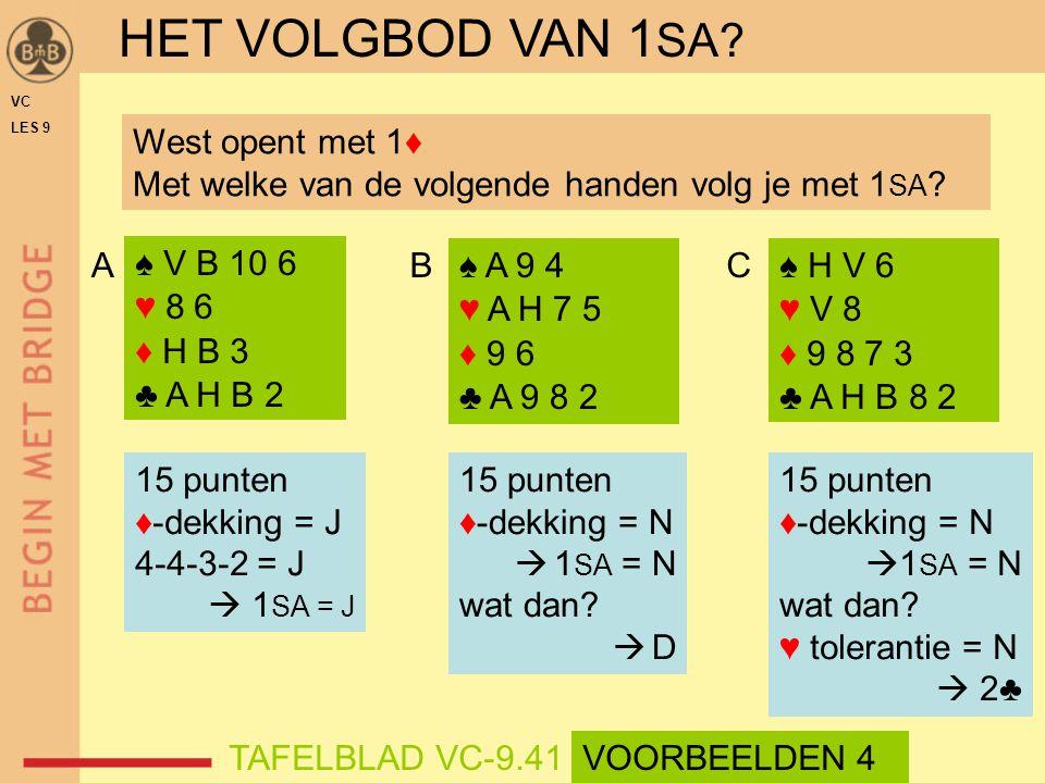 ♠ H V 6 ♥ V 8 ♦ 9 8 7 3 ♣ A H B 8 2 ♠ V B 10 6 ♥ 8 6 ♦ H B 3 ♣ A H B 2 AB 15 punten ♦-dekking = J 4-4-3-2 = J  1 SA = J 15 punten ♦-dekking = N  1 S