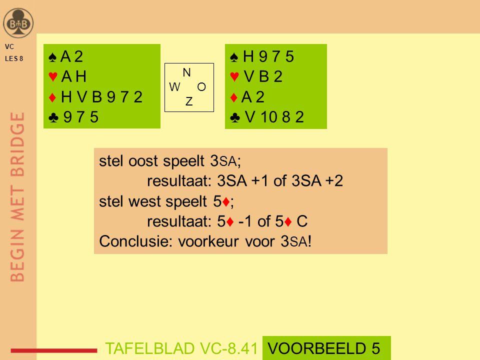 N W O Z stel oost speelt 3 SA ; resultaat: 3SA +1 of 3SA +2 stel west speelt 5♦; resultaat: 5♦ -1 of 5♦ C Conclusie: voorkeur voor 3 SA ! ♠ A 2 ♥ A H