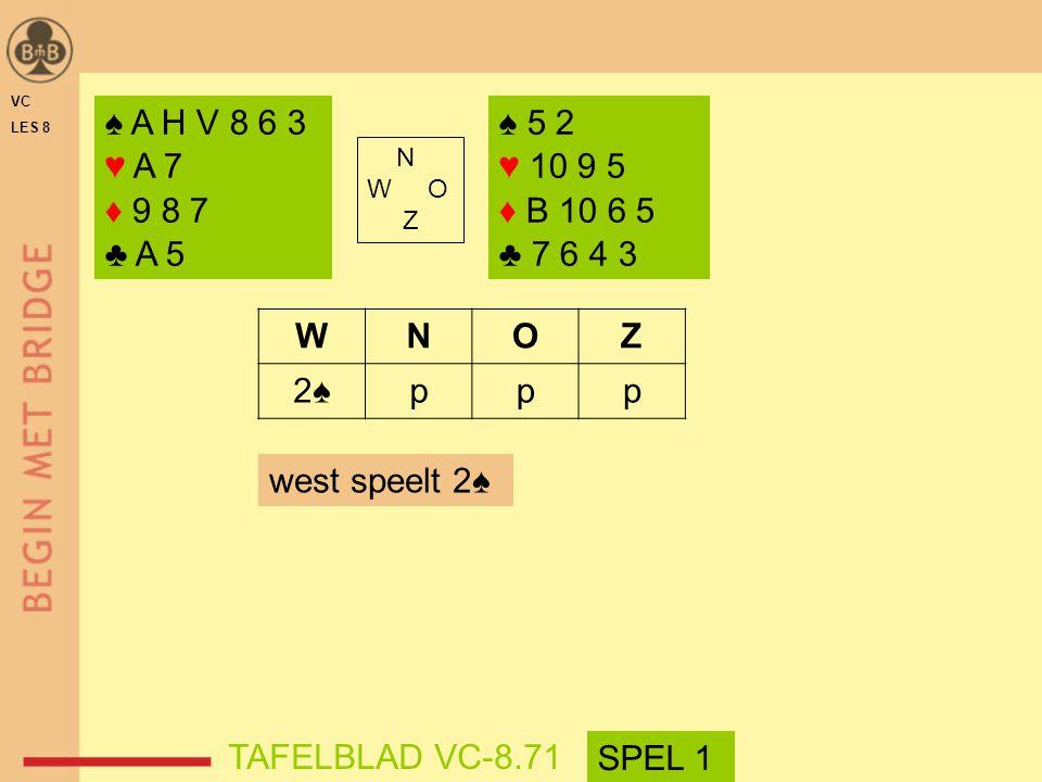 ♠ A H V 8 6 3 ♥ A 7 ♦ 9 8 7 ♣ A 5 ♠ 5 2 ♥ 10 9 5 ♦ B 10 6 5 ♣ 7 6 4 3 N W O Z WNOZ 2♠2♠ppp west speelt 2♠ TAFELBLAD VC-8.71 SPEL 1 VC LES 8
