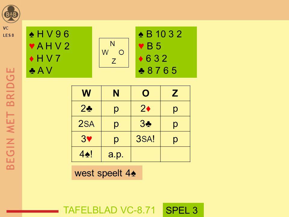 ♠ H V 9 6 ♥ A H V 2 ♦ H V 7 ♣ A V ♠ B 10 3 2 ♥ B 5 ♦ 6 3 2 ♣ 8 7 6 5 N W O Z WNOZ 2♣p2♦2♦p 2 SA p3♣3♣p 3♥3♥p3 SA !p 4♠!a.p. west speelt 4♠ TAFELBLAD V