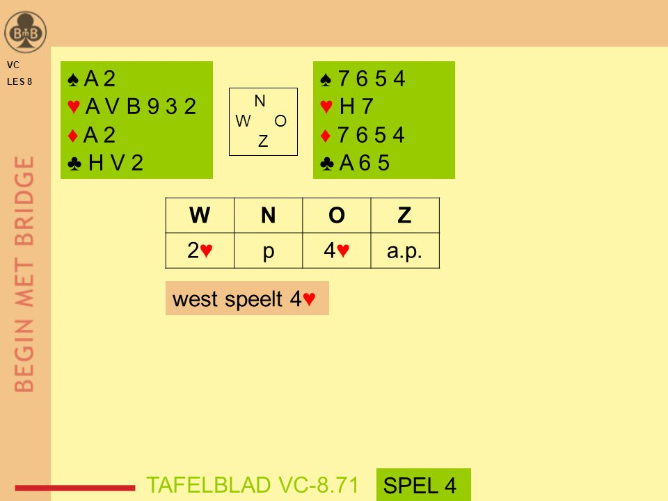 ♠ A 2 ♥ A V B 9 3 2 ♦ A 2 ♣ H V 2 ♠ 7 6 5 4 ♥ H 7 ♦ 7 6 5 4 ♣ A 6 5 N W O Z WNOZ 2♥2♥p4♥4♥a.p.