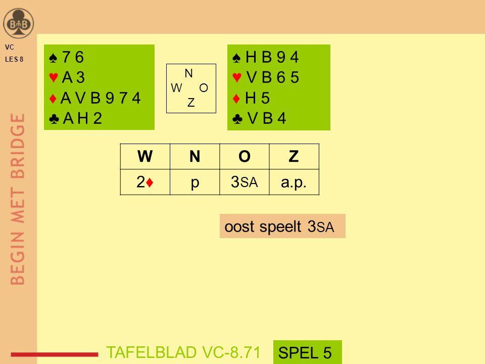 N W O Z WNOZ 2♦2♦p3 SA a.p. oost speelt 3 SA ♠ 7 6 ♥ A 3 ♦ A V B 9 7 4 ♣ A H 2 ♠ H B 9 4 ♥ V B 6 5 ♦ H 5 ♣ V B 4 TAFELBLAD VC-8.71 VC LES 8 SPEL 5