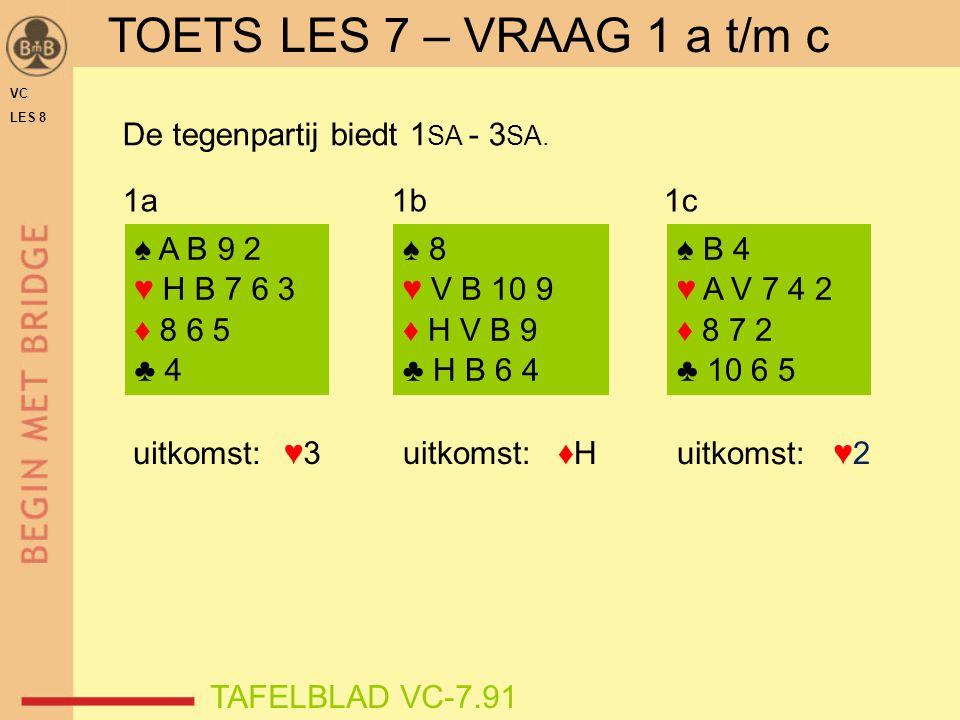 VC LES 8 ♣2 ♠ H V 5 ♥ 8 7 4 ♦ H 5 2 ♣ V 9 3 2 ♠ A 7 ♥ 9 8 7 6 5 ♦ 9 8 7 6 ♣ 9 8 ♠ B 10 9 8 7 ♥ B 10 9 8 ♦ A 2 ♣ A 7 uitkomst: ♥9♥9 ♠B♠B 1d1e1f TOETS LES 7 – VRAAG 1 d t/m f TAFELBLAD VC-7.91 De tegenpartij biedt 1 SA - 3 SA.