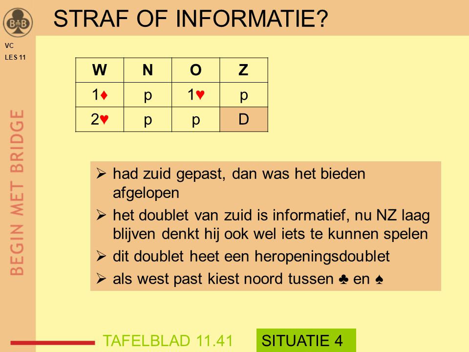 STRAF OF INFORMATIE? WNOZ 1♦1♦p1♥1♥p 2♥2♥ppD VC LES 11  had zuid gepast, dan was het bieden afgelopen  het doublet van zuid is informatief, nu NZ la