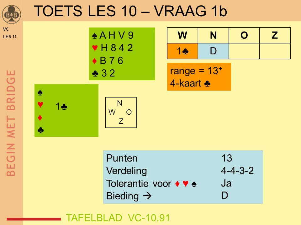 VC LES 11 ♠♥♦♣♠♥♦♣ WNOZ 1♣ ♠ A H V 9 ♥ H 8 4 2 ♦ B 7 6 ♣ 3 2 Punten Verdeling Tolerantie voor ♦ ♥ ♠ Bieding  range = 13 + 4-kaart ♣ TAFELBLAD VC-10.9