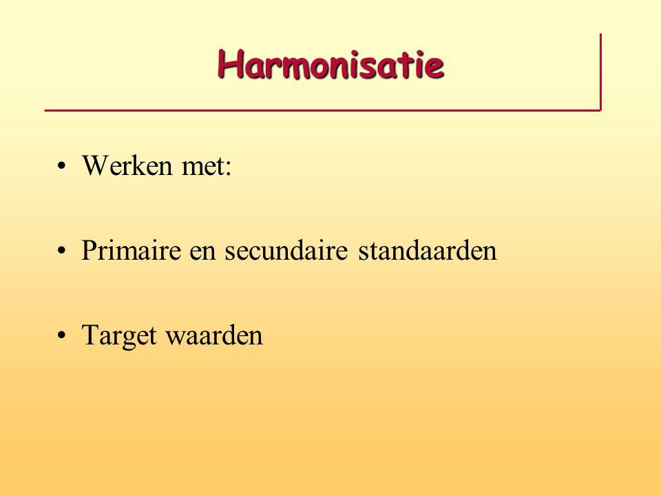 Harmonisatie Werken met: Primaire en secundaire standaarden Target waarden