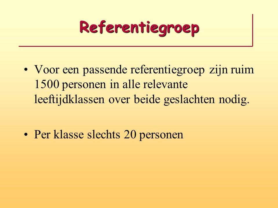 Referentiegroep Voor een passende referentiegroep zijn ruim 1500 personen in alle relevante leeftijdklassen over beide geslachten nodig. Per klasse sl
