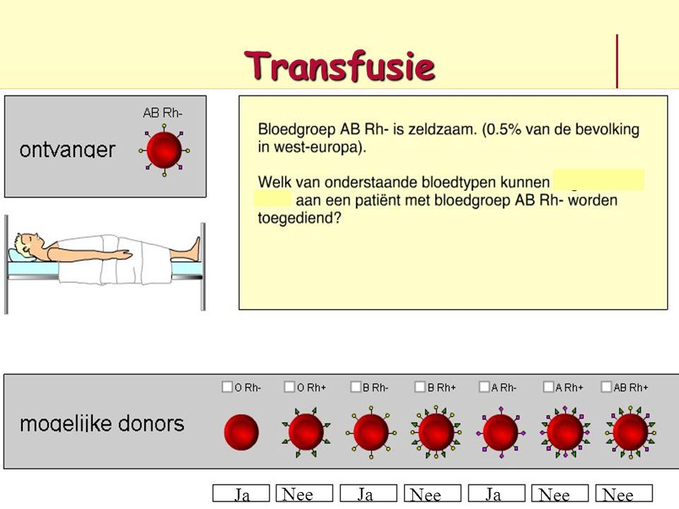 Transfusie Ja Nee
