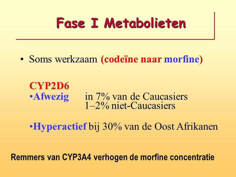 Fase I Metabolieten Fase I Metabolieten Soms werkzaam (codeïne naar morfine) CYP2D6 Afwezig in 7% van de Caucasiers 1–2% niet-Caucasiers Hyperactief b
