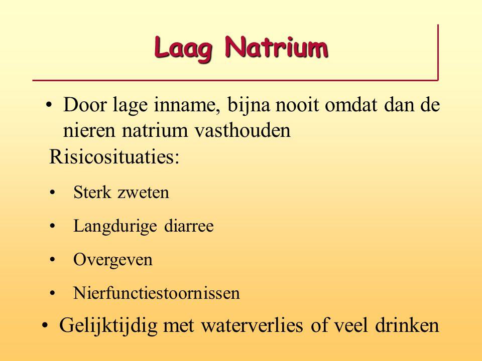Laag Natrium Door lage inname, bijna nooit omdat dan de nieren natrium vasthouden Risicosituaties: Sterk zweten Langdurige diarree Overgeven Nierfunct