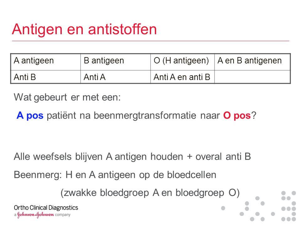 Antigen en antistoffen A antigeenB antigeenO (H antigeen)A en B antigenen Anti BAnti AAnti A en anti B Wat gebeurt er met een: A pos patiënt na beenme