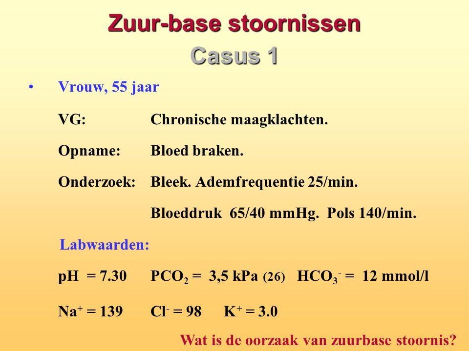 Zuur-base stoornissen Casus 1 Vrouw, 55 jaar VG:Chronische maagklachten. Opname:Bloed braken. Onderzoek:Bleek. Ademfrequentie 25/min. Bloeddruk 65/40