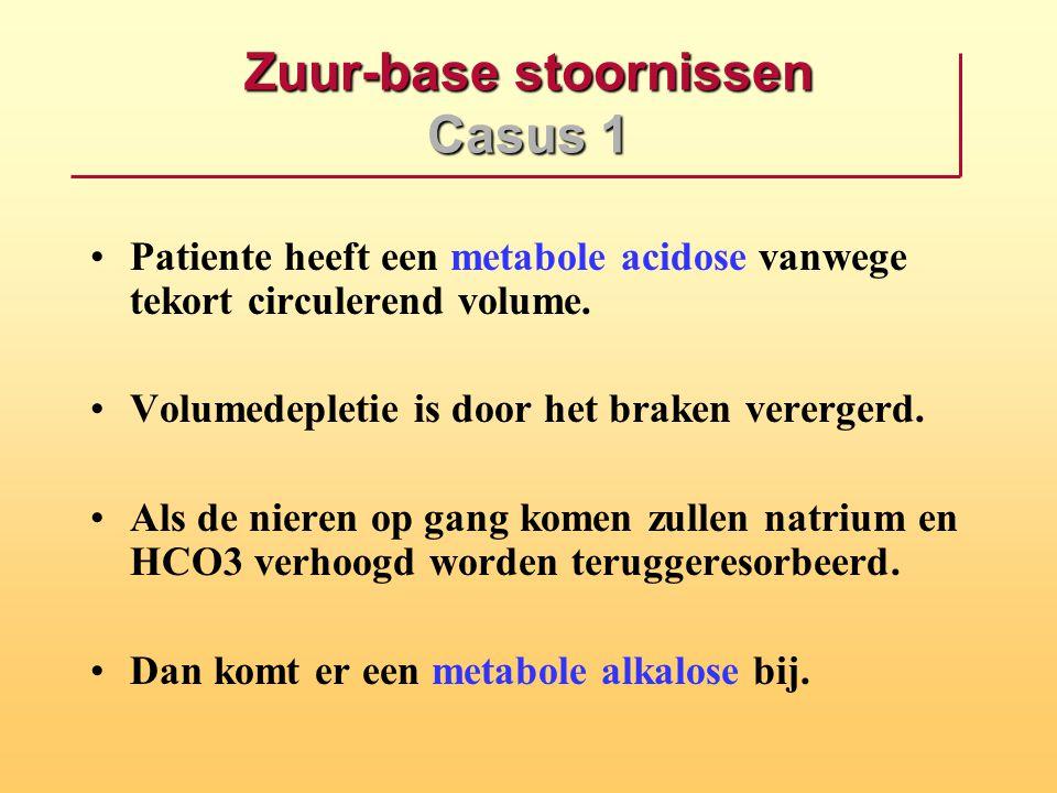 Zuur-base stoornissen Casus 1 Patiente heeft een metabole acidose vanwege tekort circulerend volume. Volumedepletie is door het braken verergerd. Als