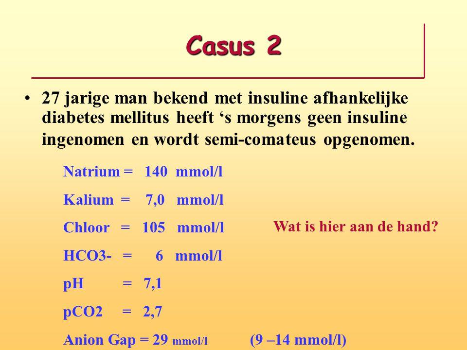 Casus 2 27 jarige man bekend met insuline afhankelijke diabetes mellitus heeft 's morgens geen insuline ingenomen en wordt semi-comateus opgenomen. Na