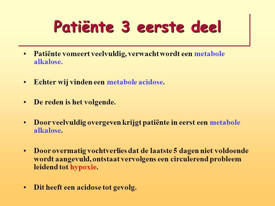Patiënte 3 eerste deel Patiënte vomeert veelvuldig, verwacht wordt een metabole alkalose. Echter wij vinden een metabole acidose. De reden is het volg
