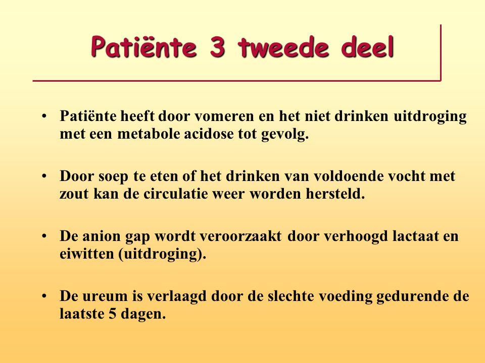Patiënte 3 tweede deel Patiënte heeft door vomeren en het niet drinken uitdroging met een metabole acidose tot gevolg. Door soep te eten of het drinke