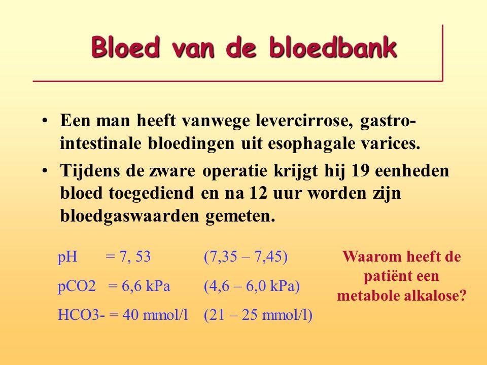 Bloed van de bloedbank Een man heeft vanwege levercirrose, gastro- intestinale bloedingen uit esophagale varices. Tijdens de zware operatie krijgt hij