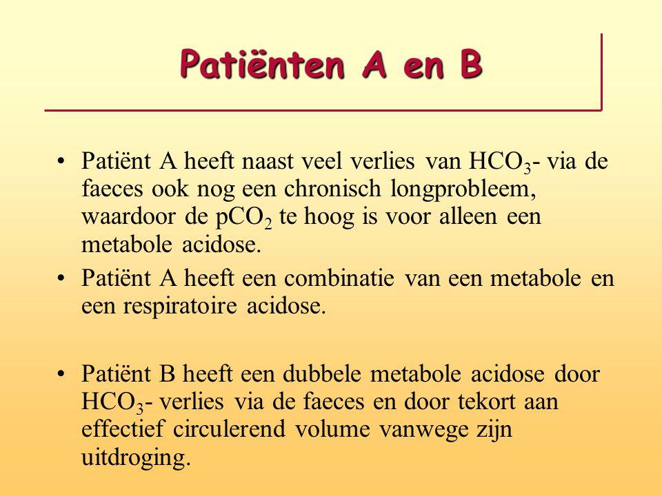 Patiënten A en B Patiënt A heeft naast veel verlies van HCO 3 - via de faeces ook nog een chronisch longprobleem, waardoor de pCO 2 te hoog is voor al