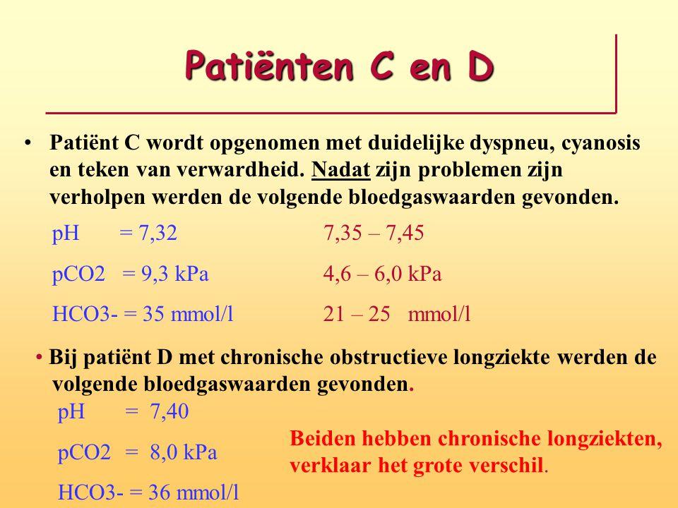 Patiënten C en D Patiënt C wordt opgenomen met duidelijke dyspneu, cyanosis en teken van verwardheid. Nadat zijn problemen zijn verholpen werden de vo