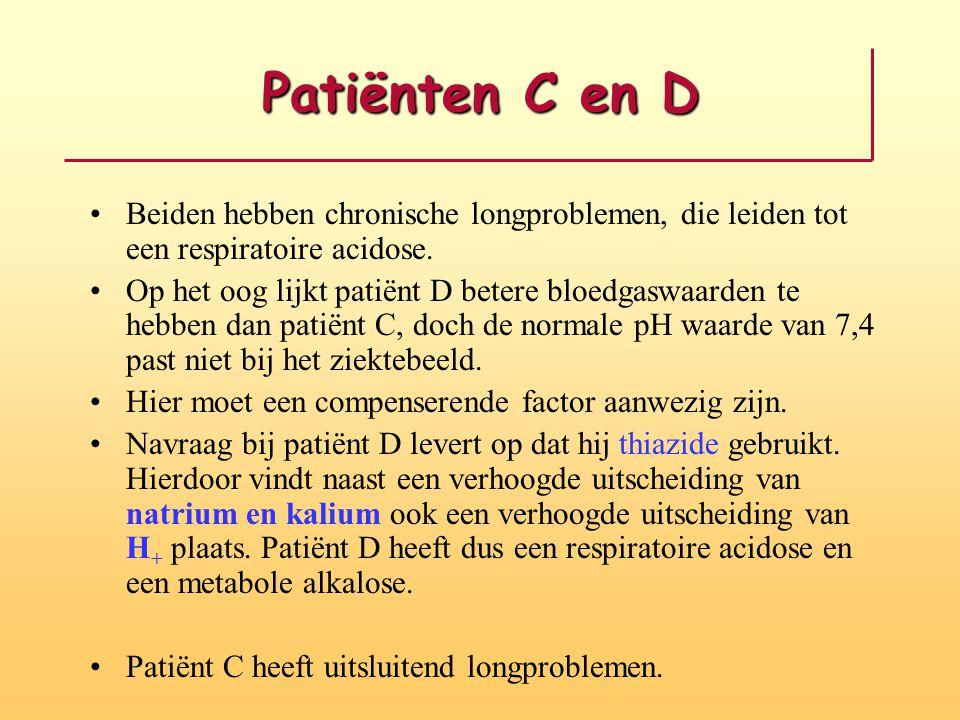 Patiënten C en D Beiden hebben chronische longproblemen, die leiden tot een respiratoire acidose. Op het oog lijkt patiënt D betere bloedgaswaarden te