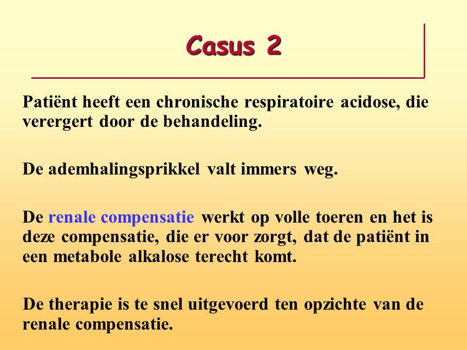 Casus 2 Patiënt heeft een chronische respiratoire acidose, die verergert door de behandeling. De ademhalingsprikkel valt immers weg. De renale compens