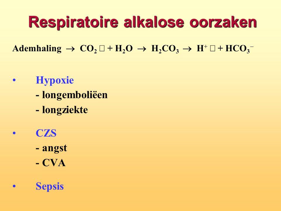 Respiratoire alkalose oorzaken Ademhaling   CO 2  + H 2 O  H 2 CO 3  H +  + HCO 3  Hypoxie - longemboliëen - longziekte CZS - angst - CVA Sepsi