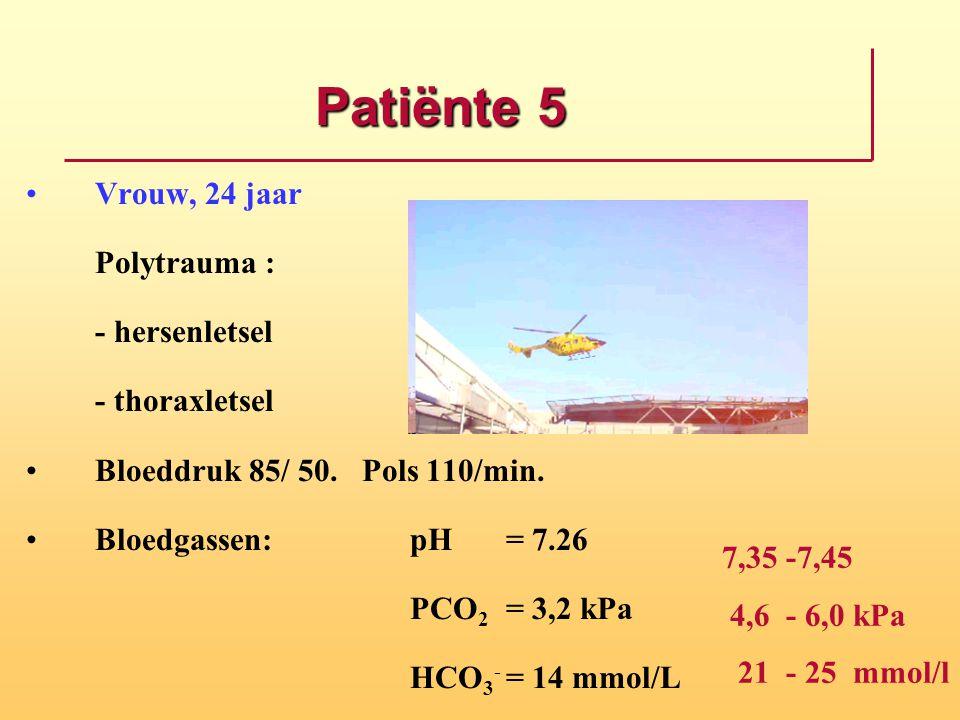 Patiënte 5 Vrouw, 24 jaar Polytrauma : - hersenletsel - thoraxletsel Bloeddruk 85/ 50. Pols 110/min. Bloedgassen:pH = 7.26 PCO 2 = 3,2 kPa HCO 3 - = 1